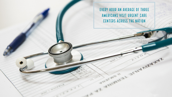 3 Ways to Pick the Right Urgent Care Center for You